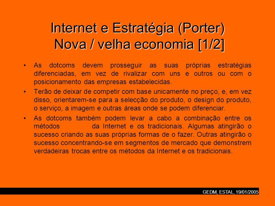 Internet e Estratégia (Porter) Nova / velha economia [1/2]